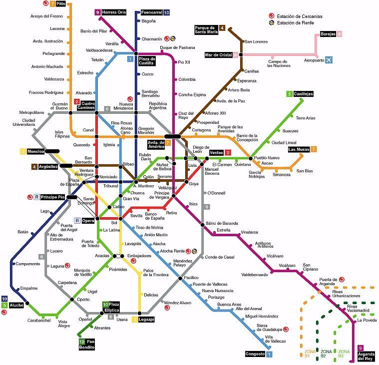 metro di Madrid