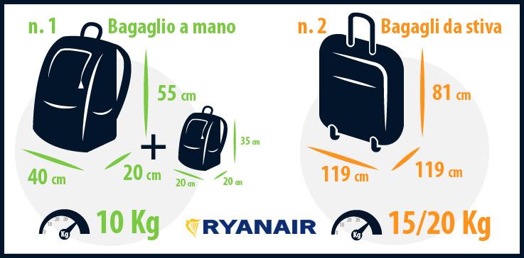 Bagaglio a mano le misure per compagnia aerea amare - Quante valigie si possono portare in aereo ...
