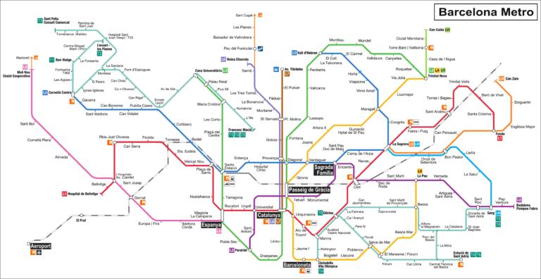 Metro di Barcellona: guida completa per muoversi in città